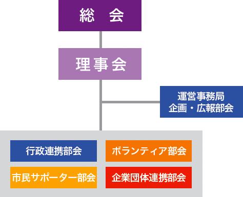fses_chart